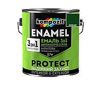 """Эмаль-грунт акриловая KOMPOZIT """"3 в 1"""" антикоррозионная зеленая, 2,7кг"""