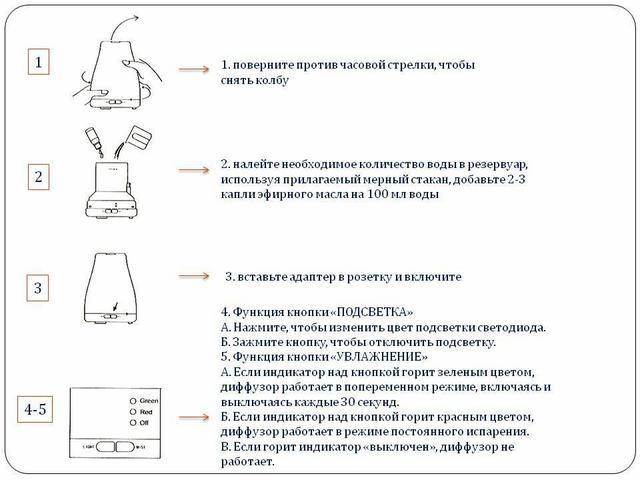 Применение аромадиффузора Нувола, Вивасан