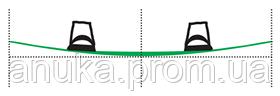 Подбор вейкборда для себя вейка actionstyle.com