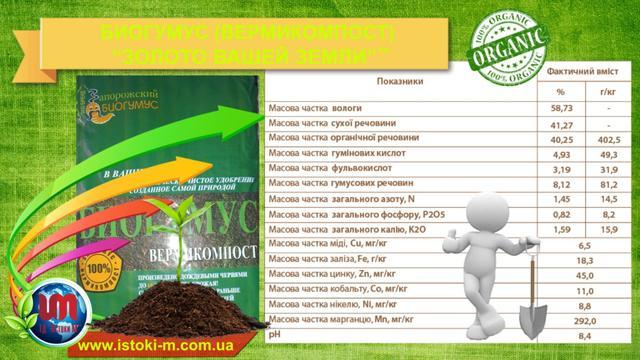 вермикомпост_купить биогумус_купить органическое удобрение_купить биогумус_биогумус оптом_производство органических удобрений_производитель органических удобрений_производство биогумуса_органическое земледелие_удобрение органическое_органическое удобрение для выращивания овощей_органическое удобрение для выращивания ягод_органическое удобрение для выращивания зелени_органическое удобрение для фруктовых деревьев_органическое удобрение для винограда_удобрение для цветов и кустарников_удобрение для травяного газона_органическое удобрение для рассады_органические удобрения_внесение органических удобрений_минеральные и органические удобрения_жидкие органические удобрения_ценное органическое удобрение_органические удобрения купить_почему органические удобрения_внесение жидких органических удобрений_почему органические удобрения считают наиболее ценными_виды органических удобрений_производство органических удобрений_использование органических удобрений_применение органических удобрений_характеристика органических удобрений_органические удобрения их виды и характеристика_способы внесения органических удобрений_органическое удобрение цена_органические удобрения нормы внесения_внесение органических удобрений в почву_органические удобрения для растений_органические удобрения для огорода_очень ценное органическое удобрение_внутрипочвенное внесение жидких органических удобрений_универсальное органическое удобрение_органические вещества удобрения_влияние органических удобрений_купить удобрение_удобрение опт_сад огород_навоз переработка_огород удобрение_органические удобрения купить украина_купить органические удобрения интернет магазин