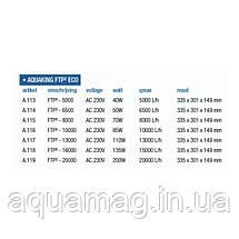 Насос AquaKing FTP²-16000 ECO (Помпа для пруда, водопада, фонтана, узв, каскада, ручья), фото 3