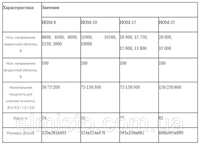 Технические данные трансформаторов серии НОМ