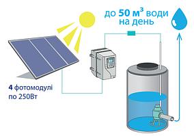 Система автономного орошения, капельного полива на солнечных батареях (модулях) 50 000 л сутки