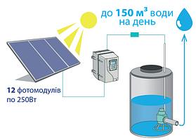 Система автономного орошения, капельного полива на солнечных батареях (модулях) 150 000 л сутки