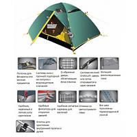 Трехместная палатка Tramp Scout 3 TRT-002.04