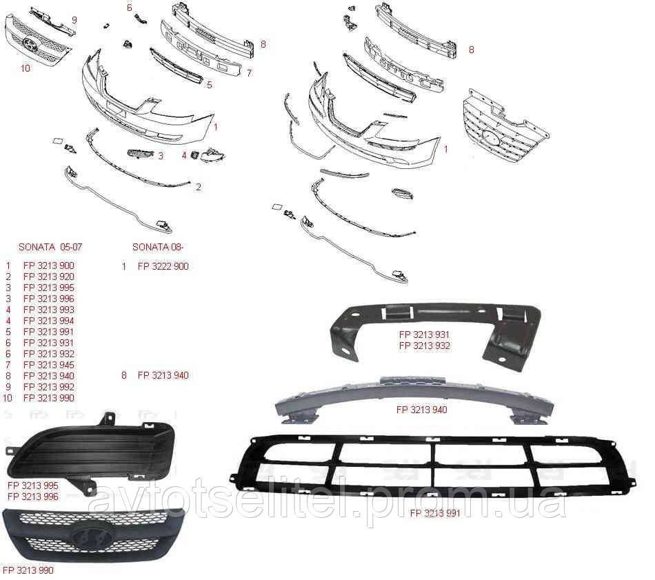 Шина переднего бампера для Hyundai Sonata 2008-10 (NF)