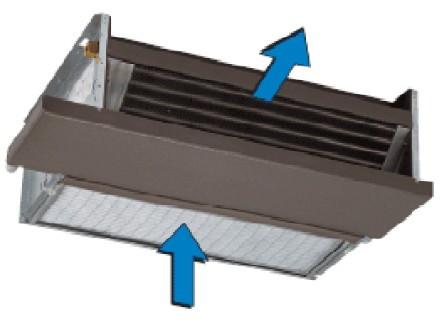 Внутренний блок канального типа Neoclima FX-CK 230 SX 2 кВт