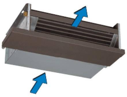 Внутренний блок канального типа Neoclima FX-CH 731 SX 5.52 кВт, фото 2