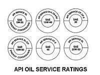 Что такое API?