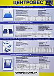 Весы платформенные ВПЕ-центровес-2020-5, фото 3