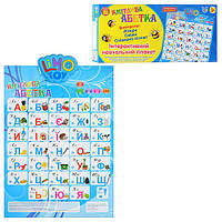 Плакат JT 7027 Кмітлива абетка, укр., інтерактивний, бат., кор., 49,5 см
