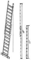Лестницы-стремянки Приставные