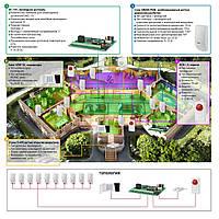 Автономная проводная - Сигнализация для дома - Сигнализация под ключ - Сигнализация
