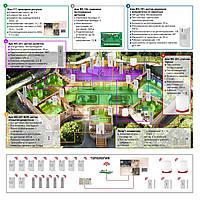 Пультовая беспроводная - Сигнализация для дома - Сигнализация под ключ - Сигнализация