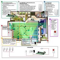 Автономная проводная - Сигнализация для объекта социальной инфраструктуры - Сигнализация под ключ - Сигнализация