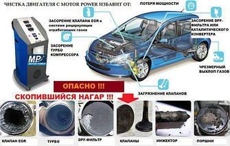 Очистка двигателей водородом