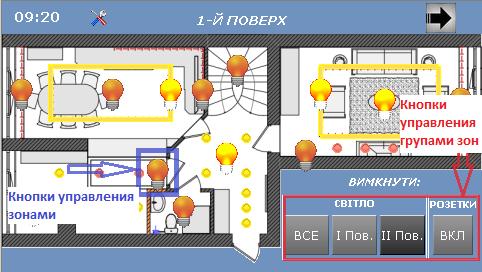 Нажатие на изображение лампочки(кнопка) включает зону освищения за которую отвечает даная кнопка.  Также есть возможность управлять групами зон при нажатие на отдельно выведеные кнопки для комфорта пользования системой.
