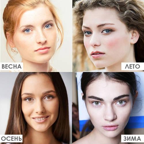 Как определить свой цветовой тип лица и правильно подобрать косметику