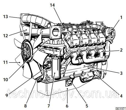 Описание двигателяDeutz BF8M 1015 C  Сторона стартера