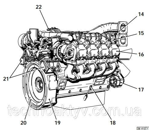 Описание двигателяDeutz BF8M 1015 C  Сторона обслуживания
