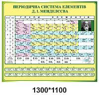 """Стенд в кабинет химии """"Периодическая система элементов"""""""