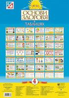 Комплект таблиць з основ здоров'я. 4 клас