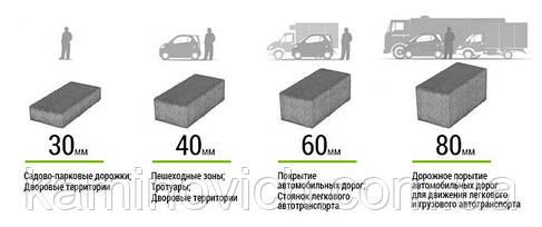 """Тротуарная плитка """"Кирпич 6"""" , фото 2"""