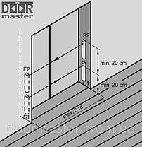 Фотобарьеры для револьверных дверей Boon Edam, фото 2