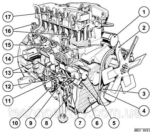 Описание двигателя Deutz BF4M 2011  Рабочая сторона