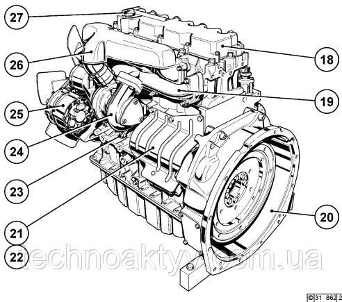 Описание двигателя Deutz BF4M 2011  Сторона стартера