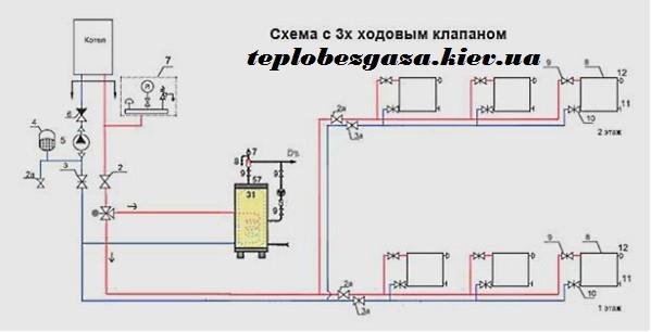 Схема рециркуляции с трехходовым клапаном