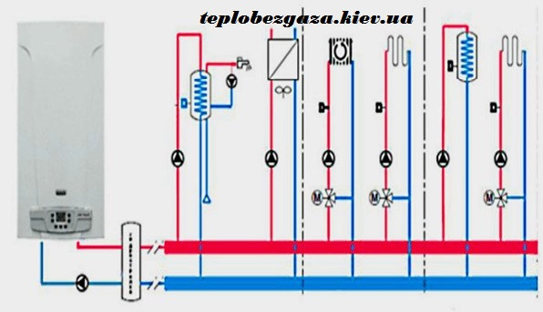 Схема рециркуляции через гидрораспредилитель
