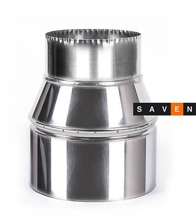 Нержавеющая сталь дымоход переходник обшивка дымохода жестью