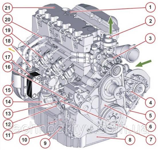 Техническое описание двигателя Deutz TCD 2011 L04 w вид справа