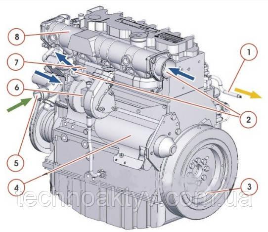 Техническое описание двигателя Deutz TCD 2011 L04 w вид слева