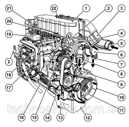 Описание двигателяTCD 2012 L04 2V с системой DEUTZ Common Rail (DCR)  Вид справа