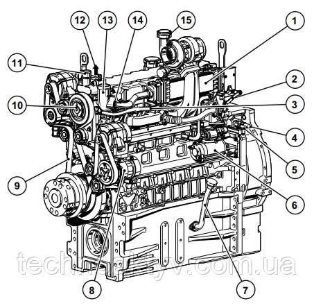 Описание двигателяTCD 2012 L04 2V с системой DEUTZ Common Rail (DCR)  Вид слева