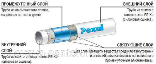 pexal труба brass.kiev.ua