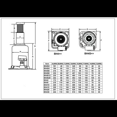 Домкрат бутылочный, BAHCO, BH4S8, фото 2