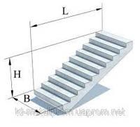 Лестничные маршы железобетонные 2ЛМФ 42-12-18.5 марши и площадки ЖБИ, ГОСТ, супер цена, размеры.