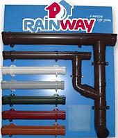 Rain Way водосточная система