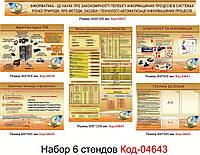 Набір стендів з інформатики Код-04643