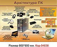 Стенд пластиковий інформатика Код-04638