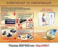 Стенд пластиковый Код-04641