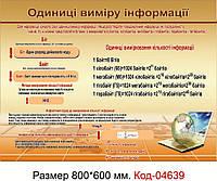 Стенд пластиковый Код-04639
