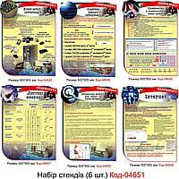 Набор стендов по информатике Код-04651