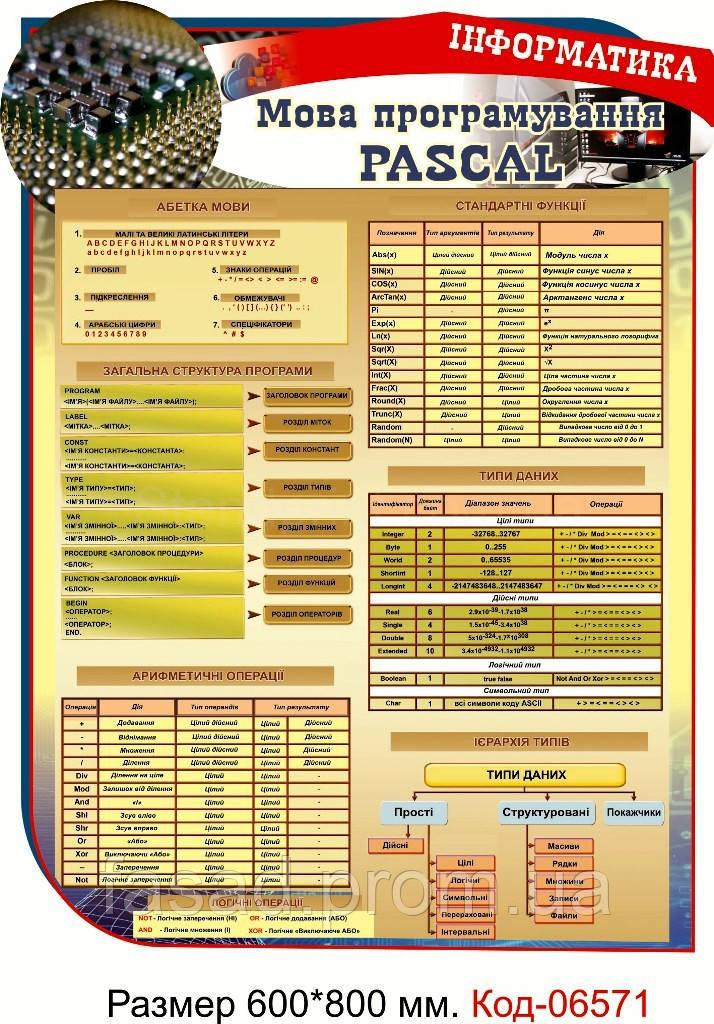 Стенд пластиковий Код-06571