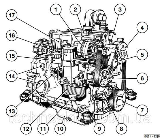 Описание двигателяDeutz 2012 с зубчатой ременной передачей  Рабочая сторона