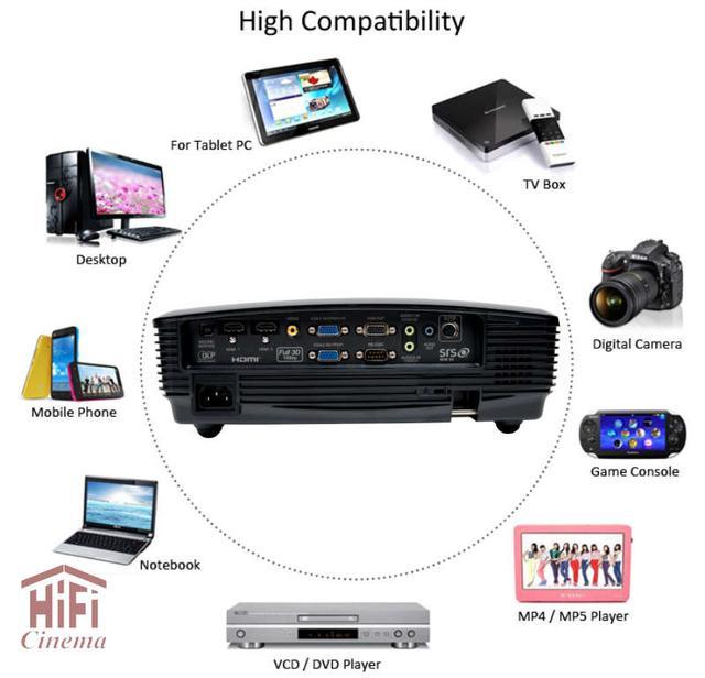 Optoma EH300 3D проектор якрость лампы 3800 стерео динамики 16 Вт
