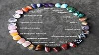 Как отличить натуральные камни от искусственных